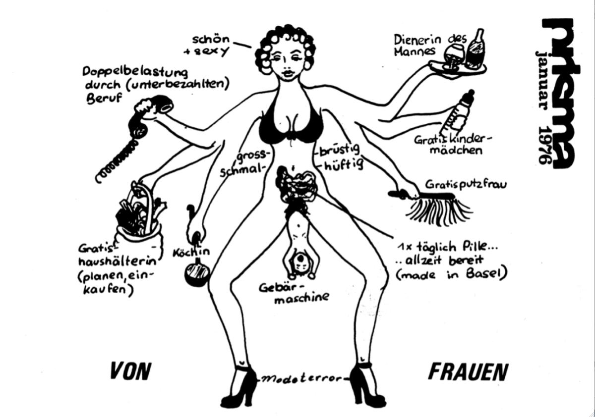 Bild von Prisma zur Mehrfachbelastung der Frau. Frau am Gebären, Putzen, schön sein, Haushalten, Bedienen.